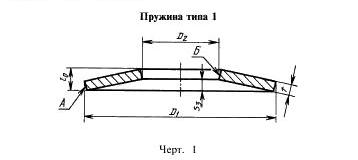 Шайба ГОСТ 3057-90