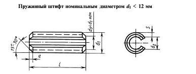 Штифт ГОСТ 14229-93 Цилиндрический пружинный