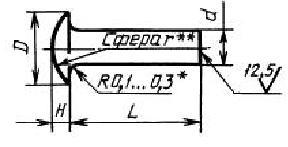 Заклепка ГОСТ 14800-85 с плосковыпуклой головкой